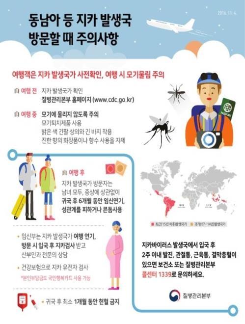 """질본 """"지카바이러스 의심환자 3명, 최종검사서 '음성'"""""""