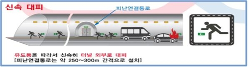 터널 안 교통사고 인명피해 더 커…사고당 2.32명