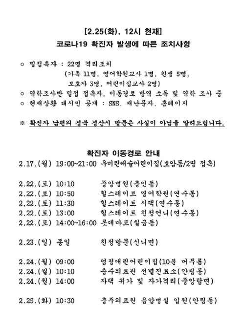 코로나19 확진 충주 어린이집 교사, 병원·마트 등 방문