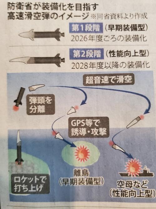 """""""일본 방위성, 중국 염두 항공모함 타격 미사일 개발 검토"""""""