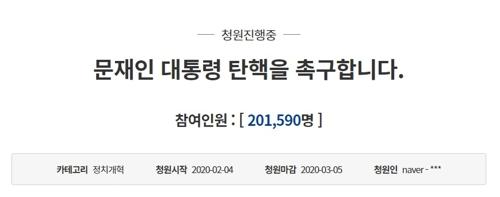 '문대통령 탄핵 촉구' 국민청원 참여 20만 넘겨…취임 후 두번째