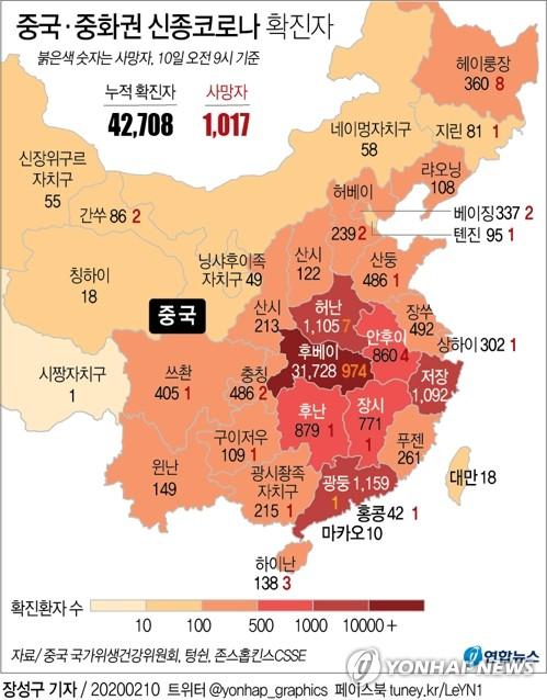 중국 1분기 스마트폰 판매량, 신종코로나에 '반토막' 가능성