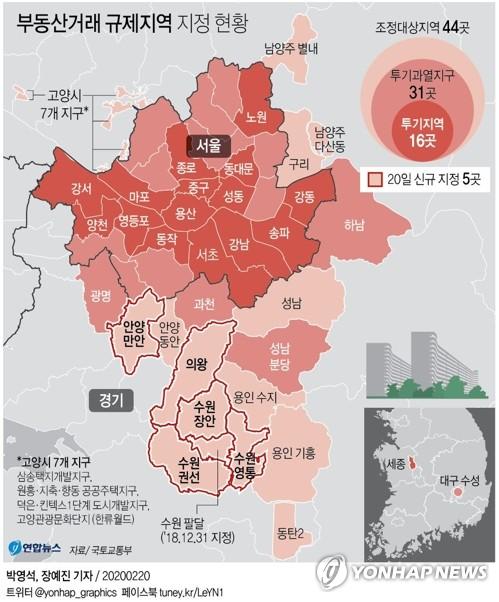 수원·안양 9억 넘는 분양아파트 중도금 대출 불가…LTV는 50%