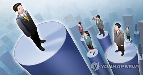 """""""한국 직장인 평균 2.5번 이직…14개국중 해외근무 의지는 최고"""""""