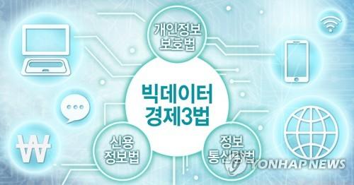"""금융위 20일 '개정 신용정보법' 간담회…""""현장 의견 반영"""""""