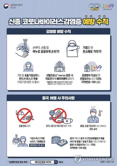 """""""코로나19 확산 막아야""""…금융사 직원도 재택근무 허용"""