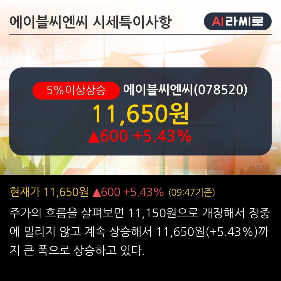 '에이블씨엔씨' 5% 이상 상승, 주가 상승세, 단기 이평선 역배열 구간