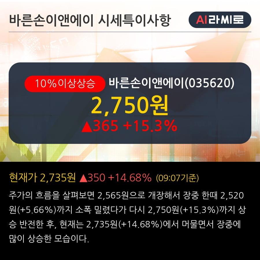 '바른손이앤에이' 10% 이상 상승, 단기·중기 이평선 정배열로 상승세