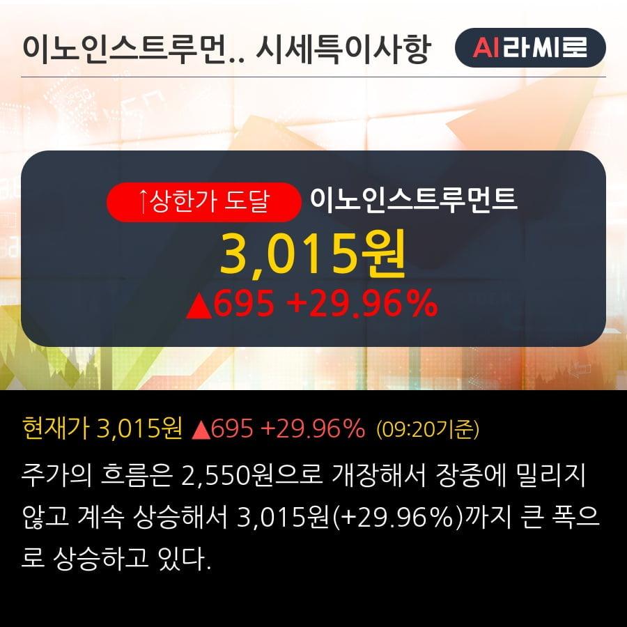 '이노인스트루먼트' 상한가↑ 도달, 주가 상승 중, 단기간 골든크로스 형성