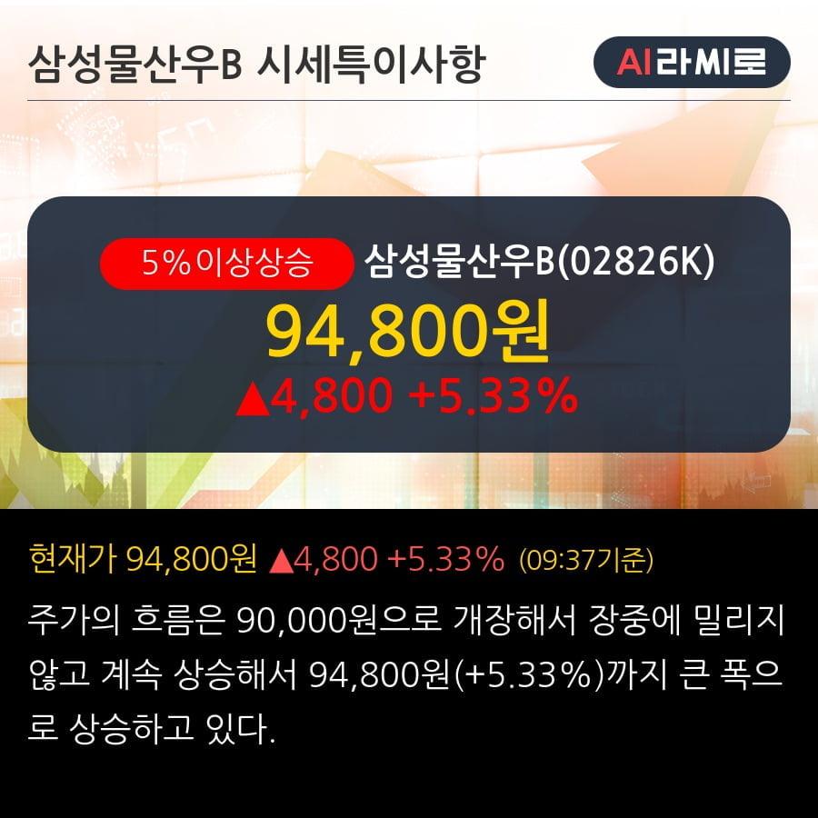 '삼성물산우B' 5% 이상 상승, 단기·중기 이평선 정배열로 상승세