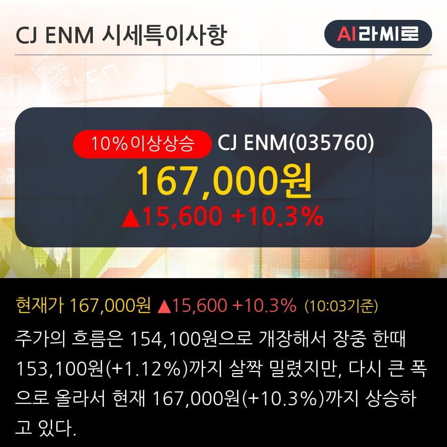 'CJ ENM' 10% 이상 상승, 핵심 사업부문 반등 위한 기다림 필요  - SK증권, BUY(유지)