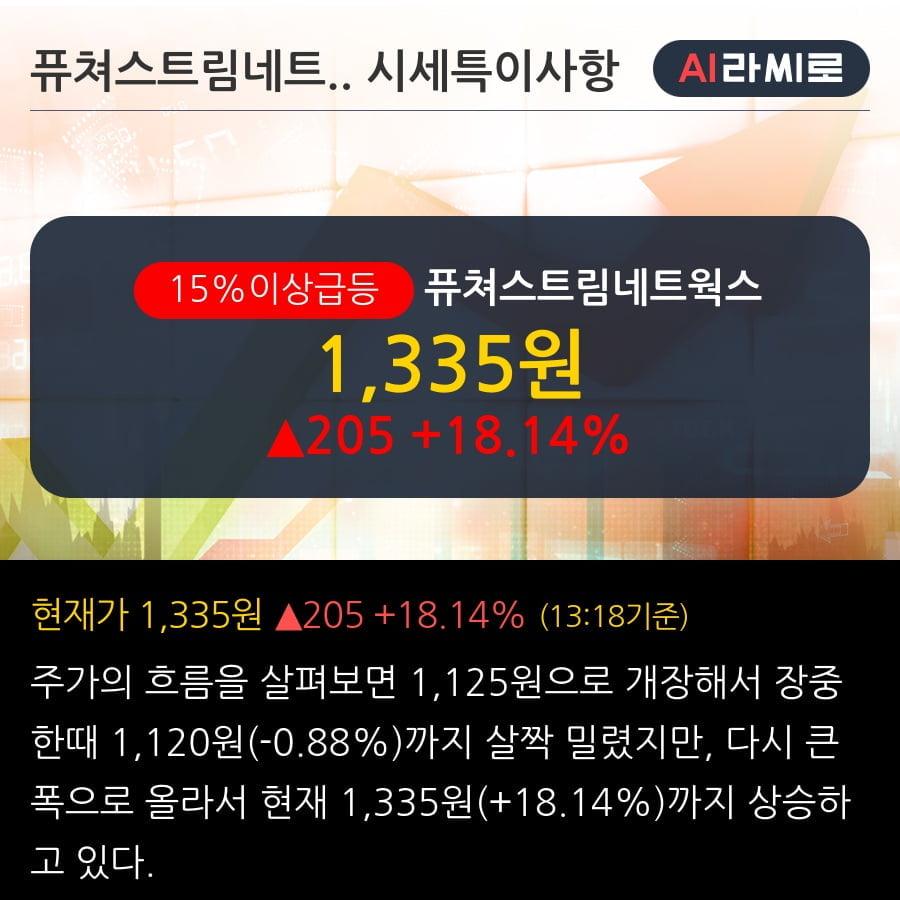'퓨쳐스트림네트웍스' 15% 이상 상승, 주가 60일 이평선 상회, 단기·중기 이평선 역배열