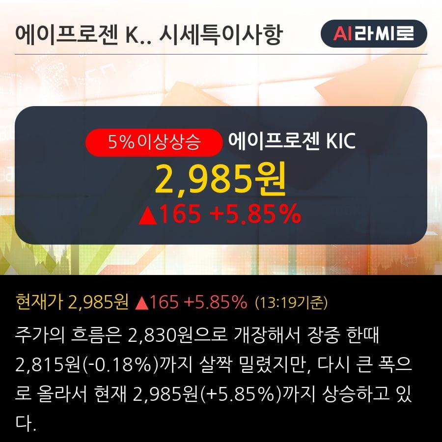 '에이프로젠 KIC' 5% 이상 상승, 전일 기관 대량 순매수