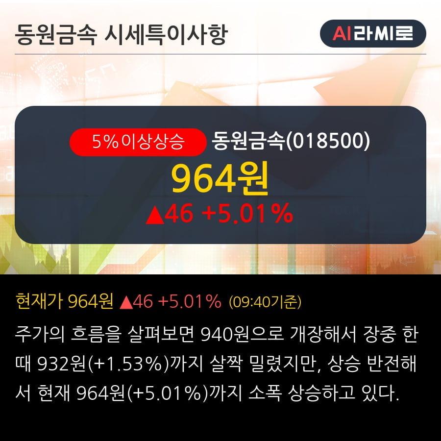'동원금속' 5% 이상 상승, 상승 추세 후 조정 중, 단기·중기 이평선 정배열