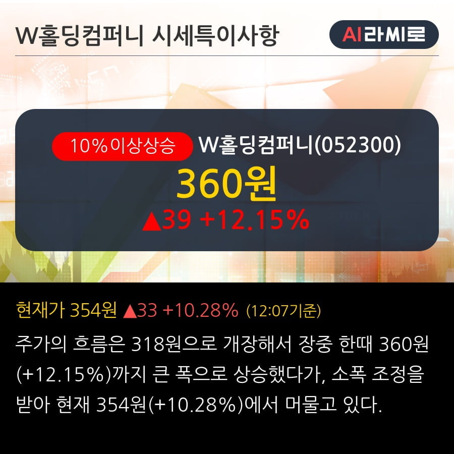 'W홀딩컴퍼니' 10% 이상 상승, 주가 상승 흐름, 단기 이평선 정배열, 중기 이평선 역배열