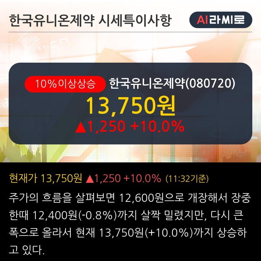 '한국유니온제약' 10% 이상 상승, 주가 상승세, 단기 이평선 역배열 구간