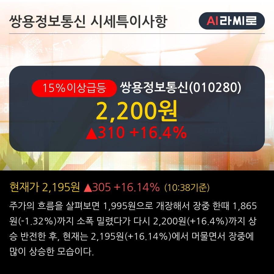 '쌍용정보통신' 15% 이상 상승, 주가 상승 중, 단기간 골든크로스 형성