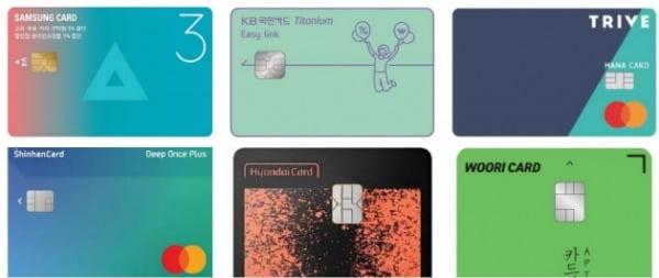 통신비 깎아주고, 넷플릭스 포인트 주고…구독경제에 빠진 카드사
