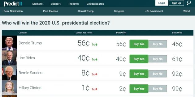 '바이든 바이'(Biden Buy)…월가의 속내는? [김현석의 월스트리트나우]