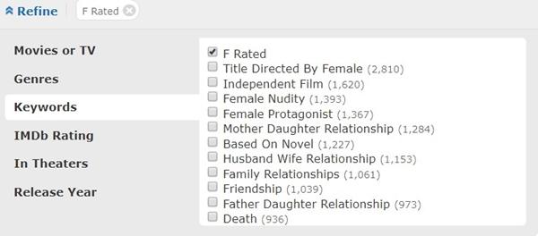 당신의 인생영화 속 여성은 어떤 모습인가요? 여성 참여도로 평가하는' F등급 영화'