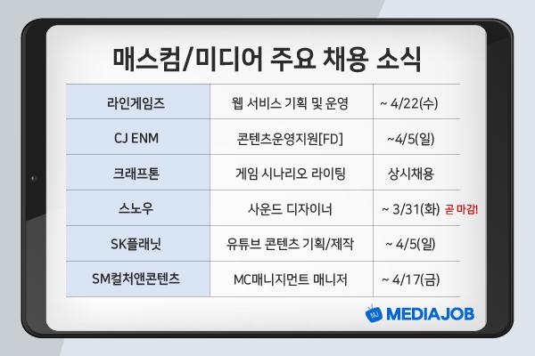CJ ENM, 콘텐츠 운영·방송 제작지원할 신입 FD 4월 채용