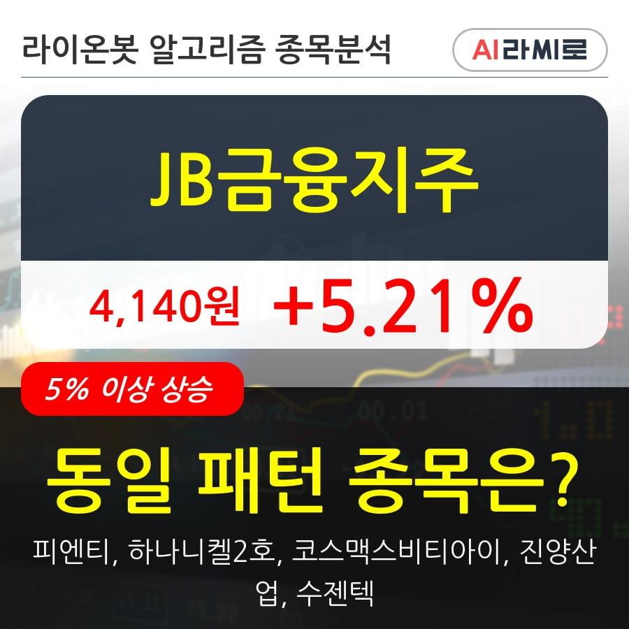 JB금융지주