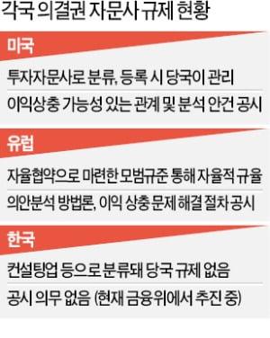 기업 의견 듣고 보고서 내라는 美…'깜깜이 분석' 되풀이하는 韓