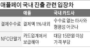 애플페이, 사실상 韓진출 무산…결제수수료·NFC 보급이 발목