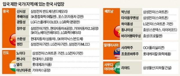 해외사업 '올스톱'…코로나에 갇힌 한국기업