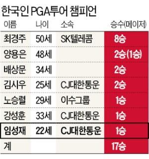 """외환위기 때 박세리처럼…우승 선물한 임성재 """"국민에 힘 됐으면"""""""