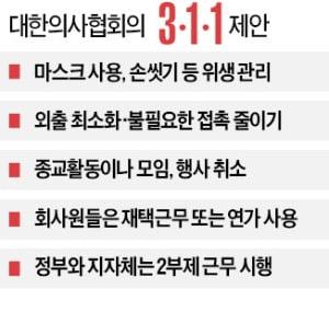 """서울시·의사협회 """"코로나 2週가 고비…'사회적 거리두기' 펼치자"""""""