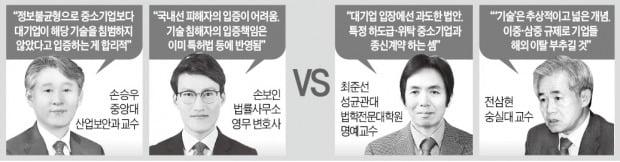"""중소기업 """"기술탈취 막아야"""" vs 대기업 """"종신계약 하라는건가"""""""