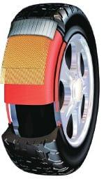 효성첨단소재, 전세계 車 2대 중 1대는 효성 타이어코드…新소재 개발 박차