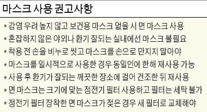 """'마스크 대란' 꼼수 대책…""""보건용 없으면 면마스크 써도 된다"""""""