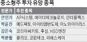 실적 좋은 소·부·장…에이디테크놀로지, 인터플렉스 '주목'
