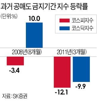 """공매도 6개월간 전면 금지?…""""시장 조성자 '예외'도 없애야""""[이슈+]"""