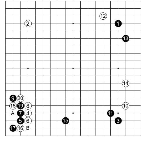 [제24기 하림배 프로여자국수전] 흔한 포석