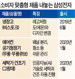 삼성, 추억의 '히트 가전' 재소환