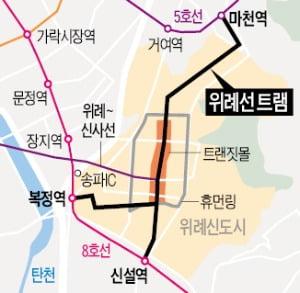 위례신도시 트램사업 본궤도 오른다