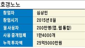 """심상민 호갱노노 대표 """"시간별 일조량까지 체크…아파트 매물의 모든 것 알려드려요"""""""