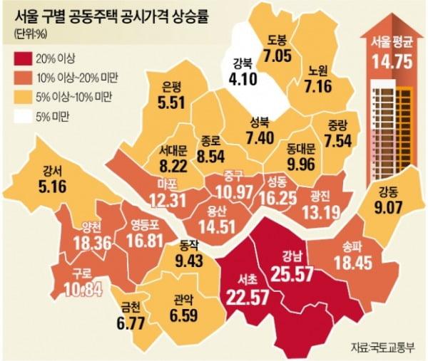 9억 미만 아파트 공시價 상승률 1.97%…9억 이상은 21% 뛰어