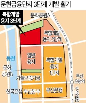 부산 문현금융단지 3단계 개발 본격화