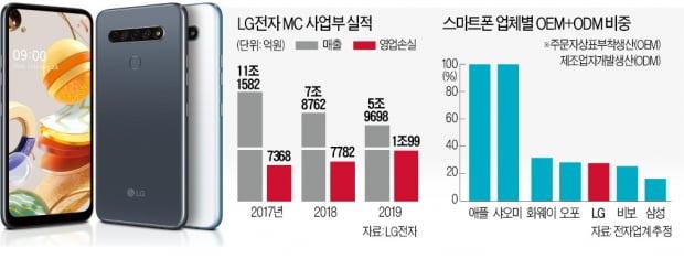 """""""ODM 강화"""" 승부수…'위기의 LG폰' 살릴까"""