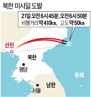 """北, 방사포 12일만에 또 미사일 도발…김정은 """"가장 완벽한 국가방위전략"""""""