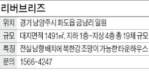 남양주 리버브리즈, 북한강 조망 가능한 타운하우스