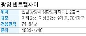 광양 센트럴자이, 전남 첫 '자이'…브랜드 선호도 높아 관심