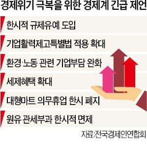 """전경련 """"주 52시간·대형마트 의무휴업…화평법 등 규제 한시적 유예를"""""""