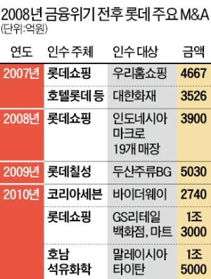 """신동빈, 화상회의서 비장한 어조로 """"사업전략 다시 짜라"""""""