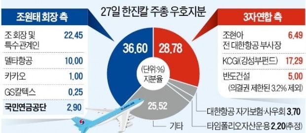 자료=한국경제신문 DB