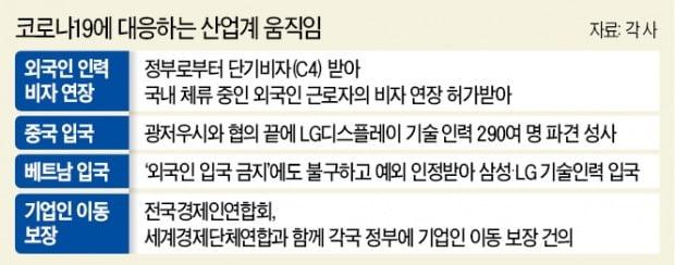 """삼성·LG """"공장 셧다운 막아라""""…中·베트남 설득해 수백명 급파"""